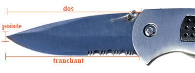 Anatomie de lame du couteau